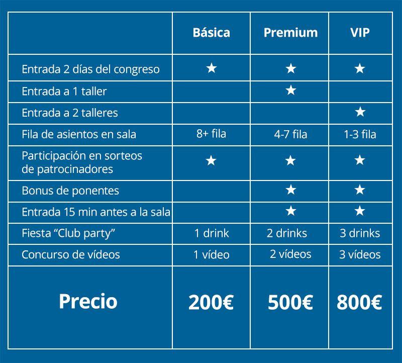 precio de taller para videografos