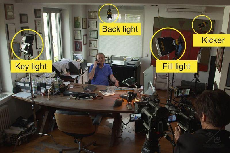 como grabar con luz natural